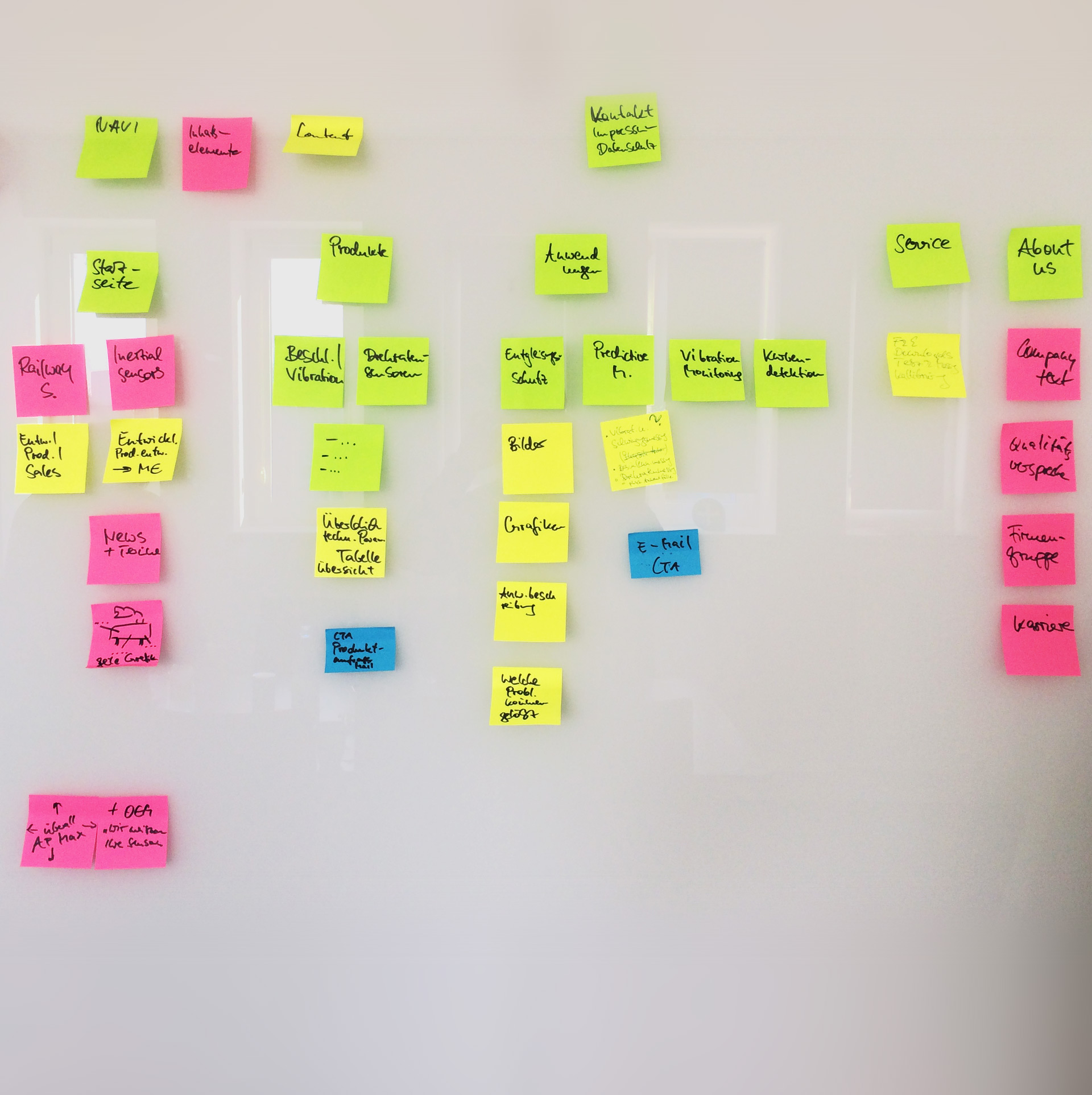 Bunte Post-its am Whiteboard zur Planung des Website-Aufbaus